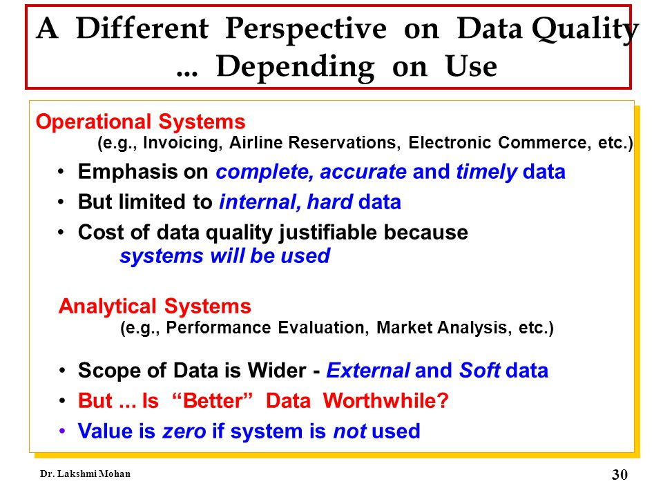 A Different Perspective on Data Quality ... Depending on Use
