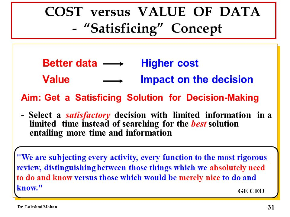 COST versus VALUE OF DATA - Satisficing Concept