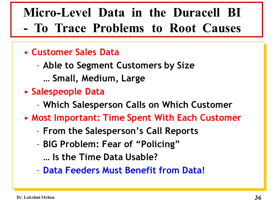 Micro-Level Data in the Duracell BI - To Trace Problems to Root Causes