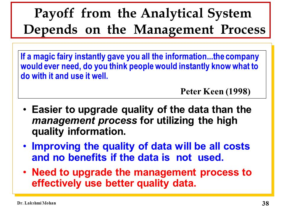 Payoff from the Analytical System Depends on the Management Process