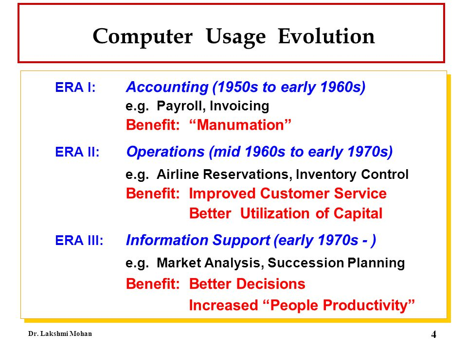 Computer Usage Evolution