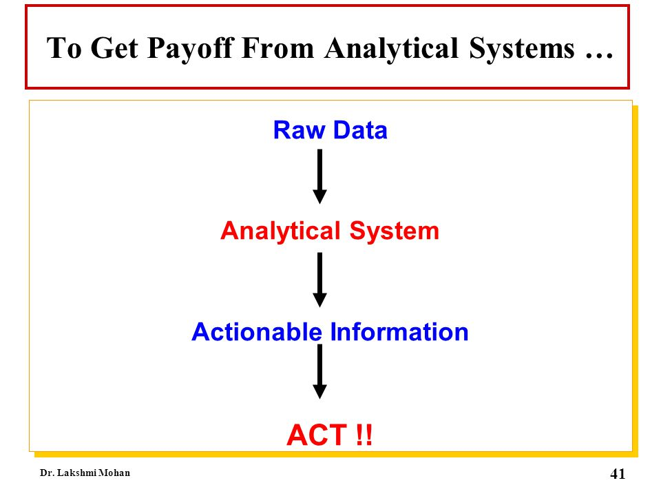 To Get Payoff From Analytical Systems …