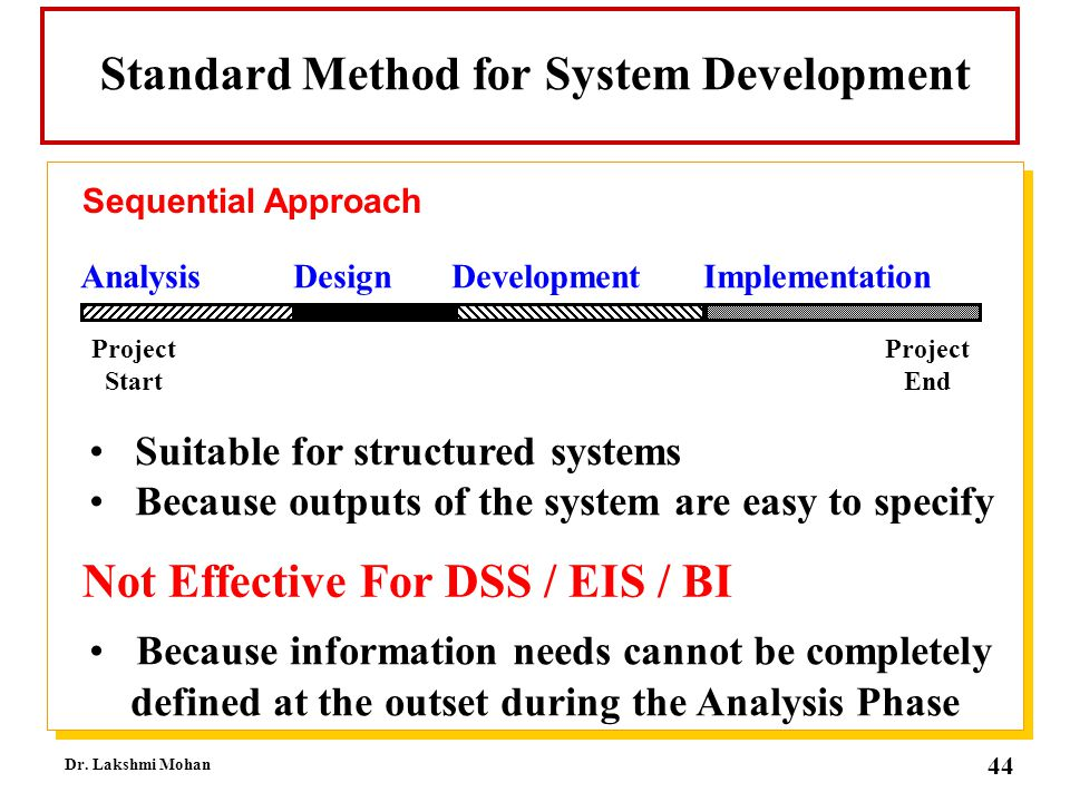 Standard Method for System Development