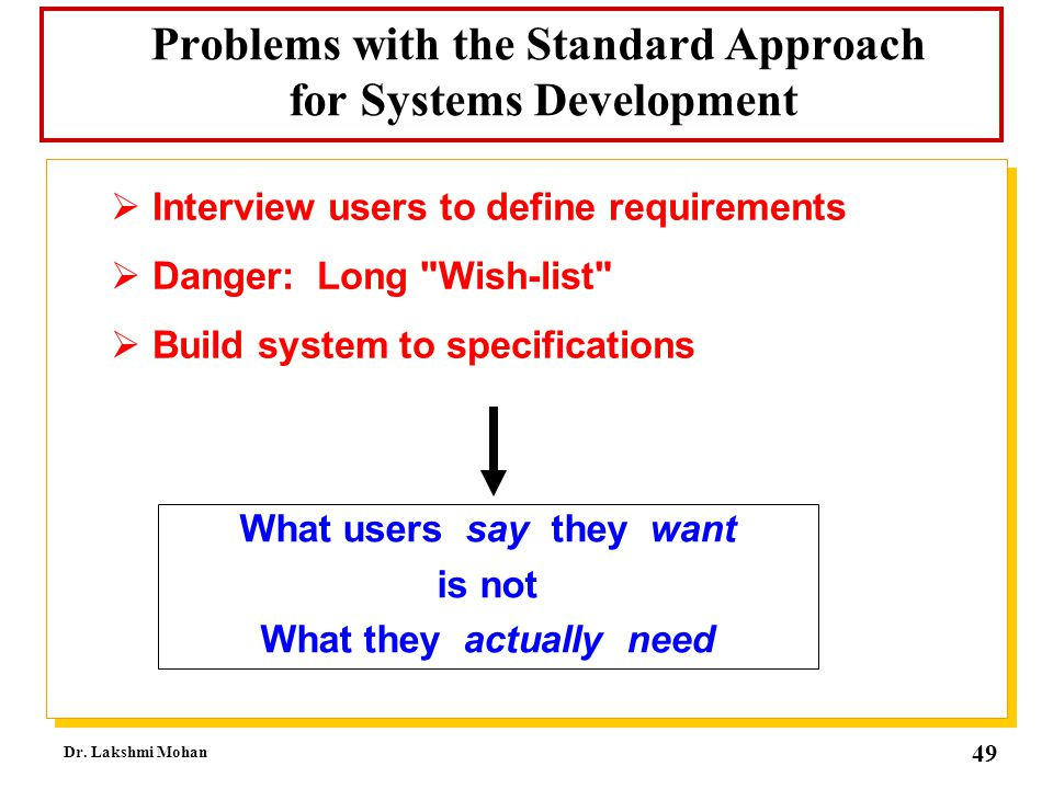 Problems with the Standard Approach for Systems Development
