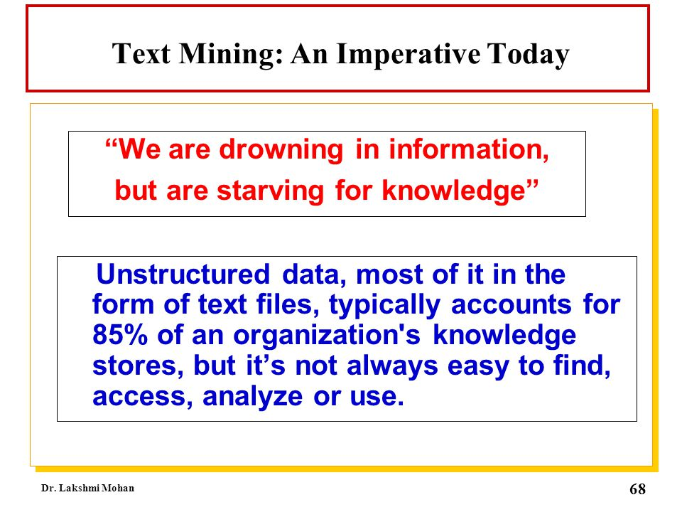 Text Mining: An Imperative Today