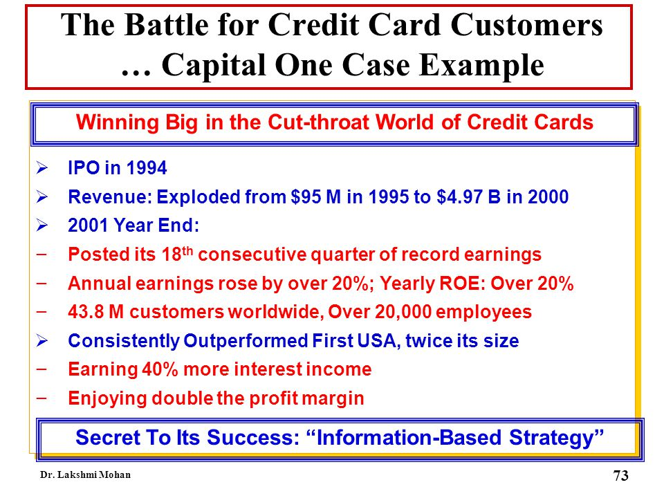 The Battle for Credit Card Customers … Capital One Case Example