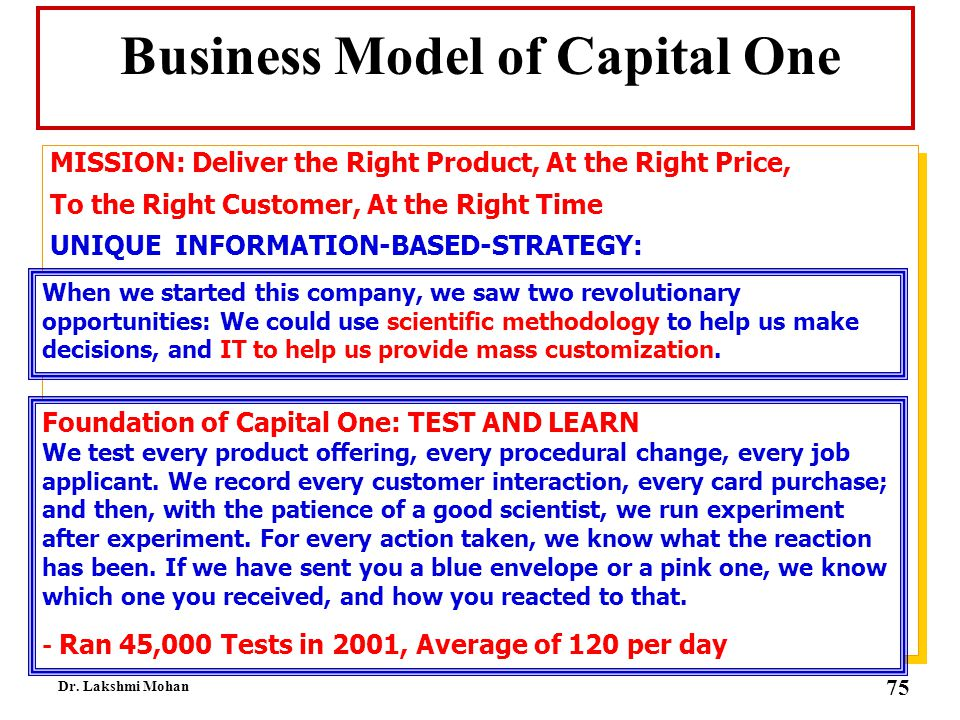 Business Model of Capital One