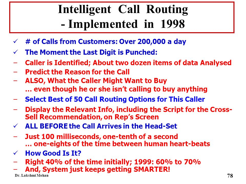 Intelligent Call Routing - Implemented in 1998