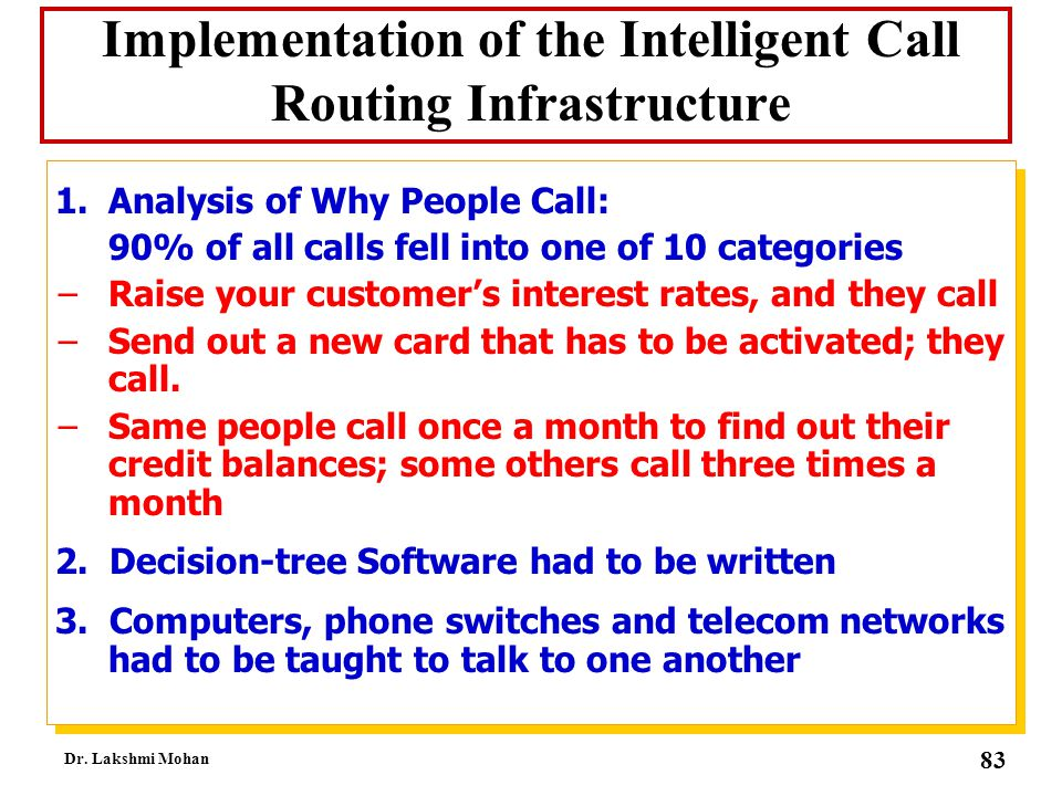 Implementation of the Intelligent Call Routing Infrastructure