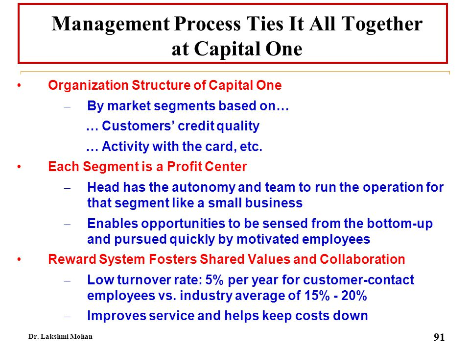 Management Process Ties It All Together at Capital One