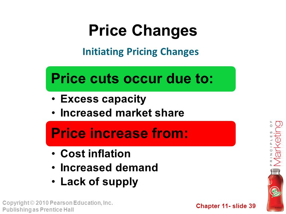 Initiating Pricing Changes