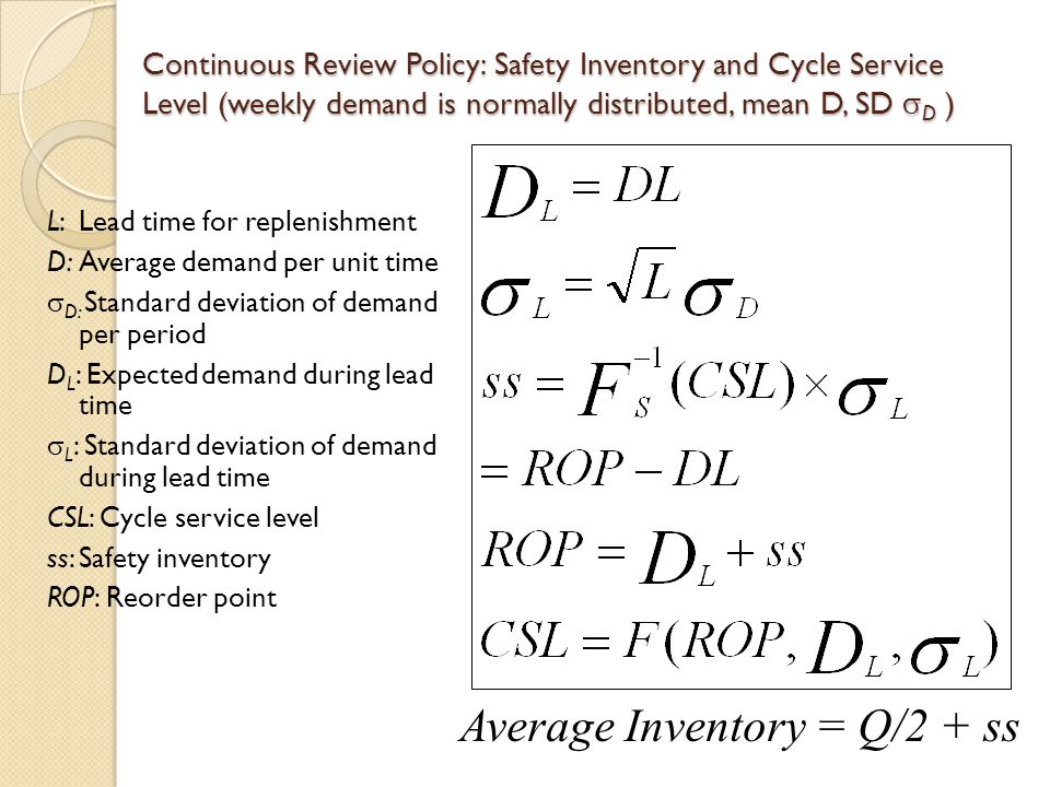 Average Inventory = Q/2 + ss
