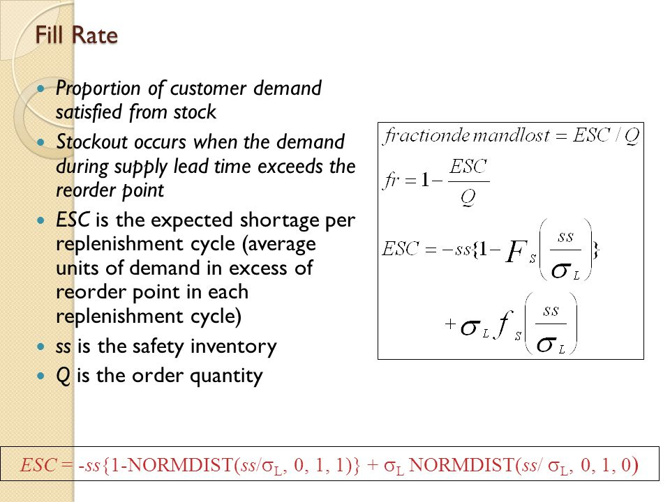 ESC = -ss{1-NORMDIST(ss/L, 0, 1, 1)} + L NORMDIST(ss/L, 0, 1, 0)