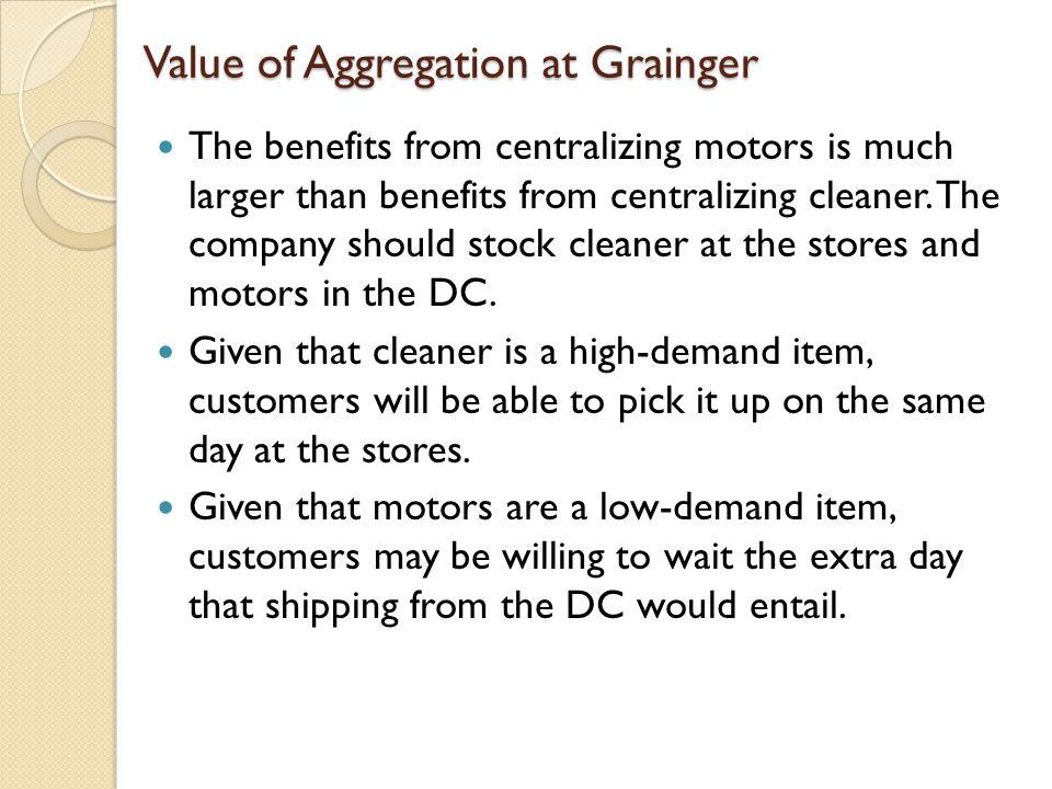 Value of Aggregation at Grainger