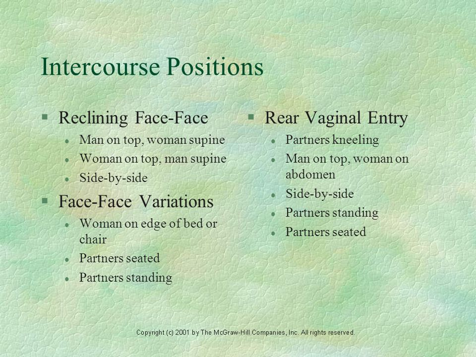 Intercourse Positions