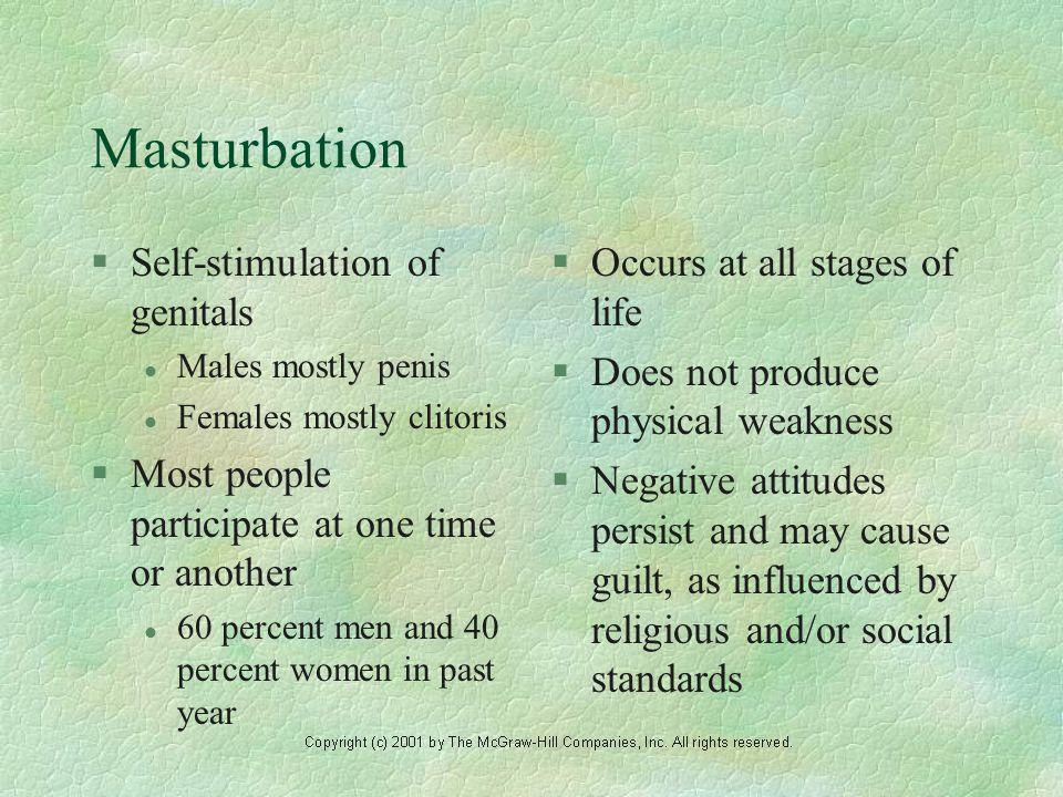 Masturbation Self-stimulation of genitals