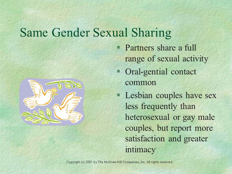 Same Gender Sexual Sharing