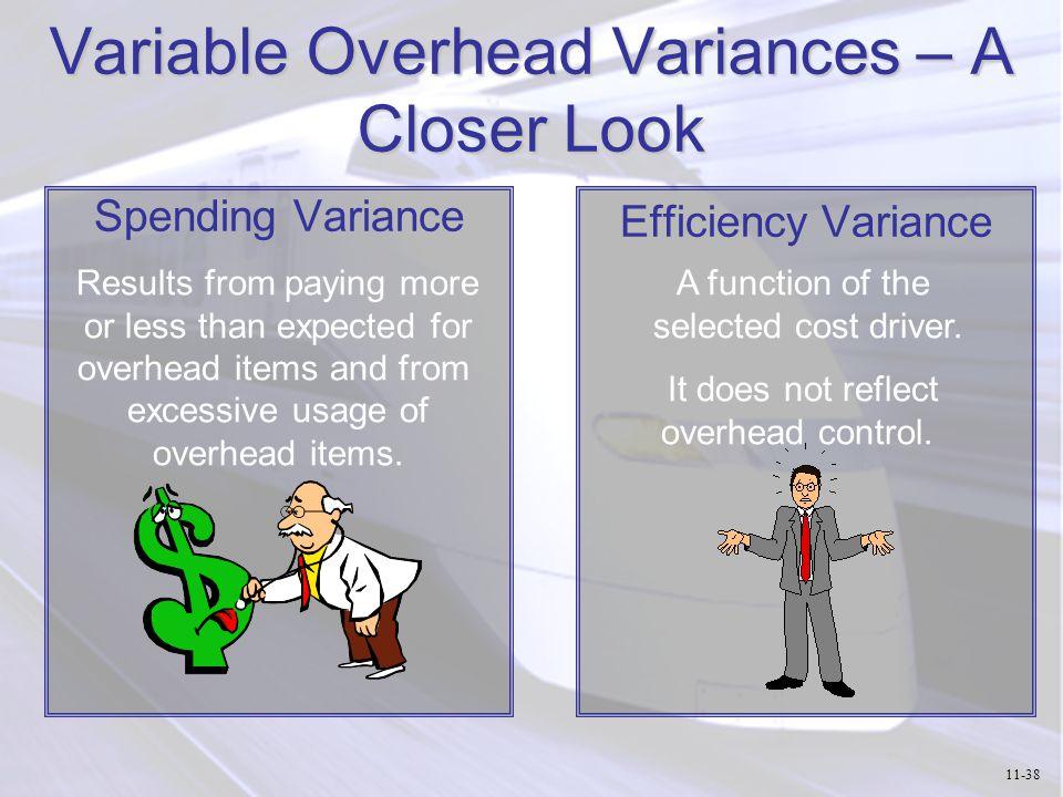Variable Overhead Variances – A Closer Look