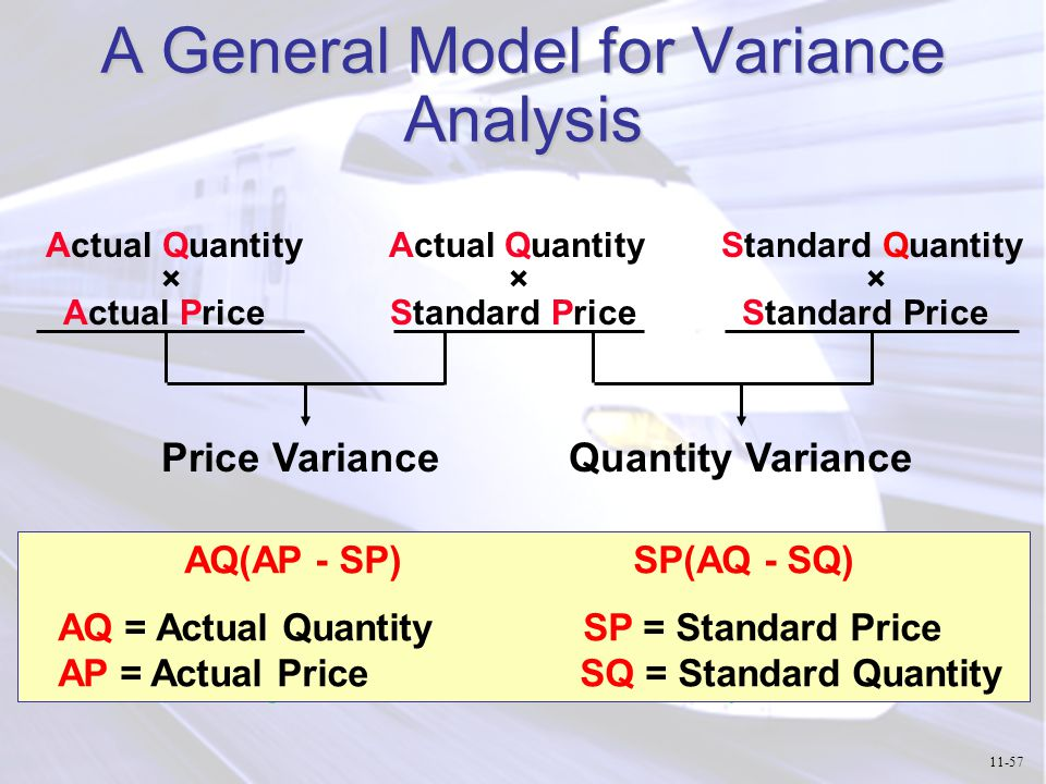 budgetary variance model The accountingtools site is the complete source of information for the accountant simplify the budget model step cost budgeting budget variance analysis.