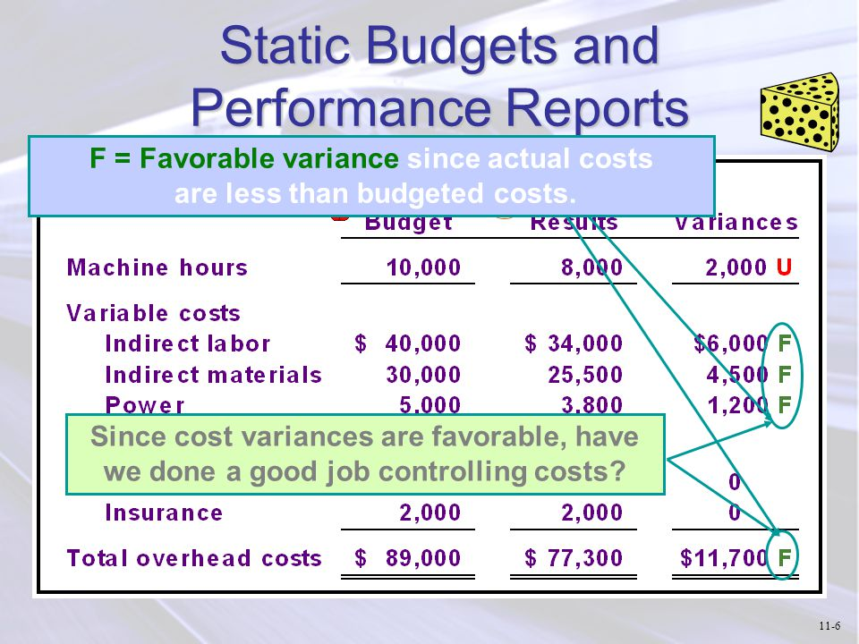 Static Budgets and Performance Reports