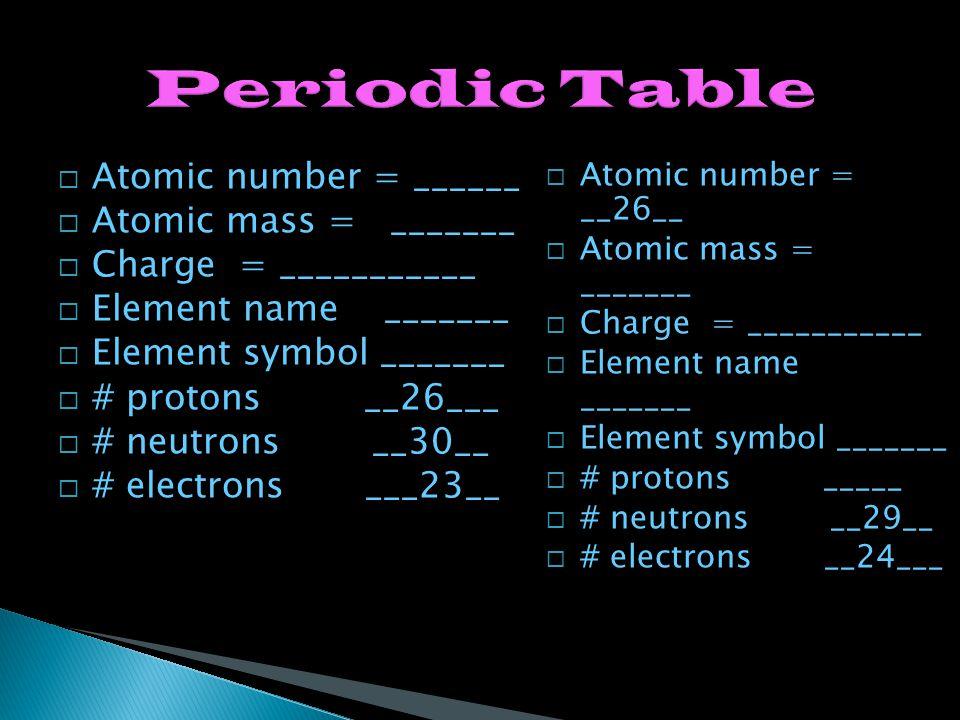 Periodic Table Atomic number = ______ Atomic mass = _______