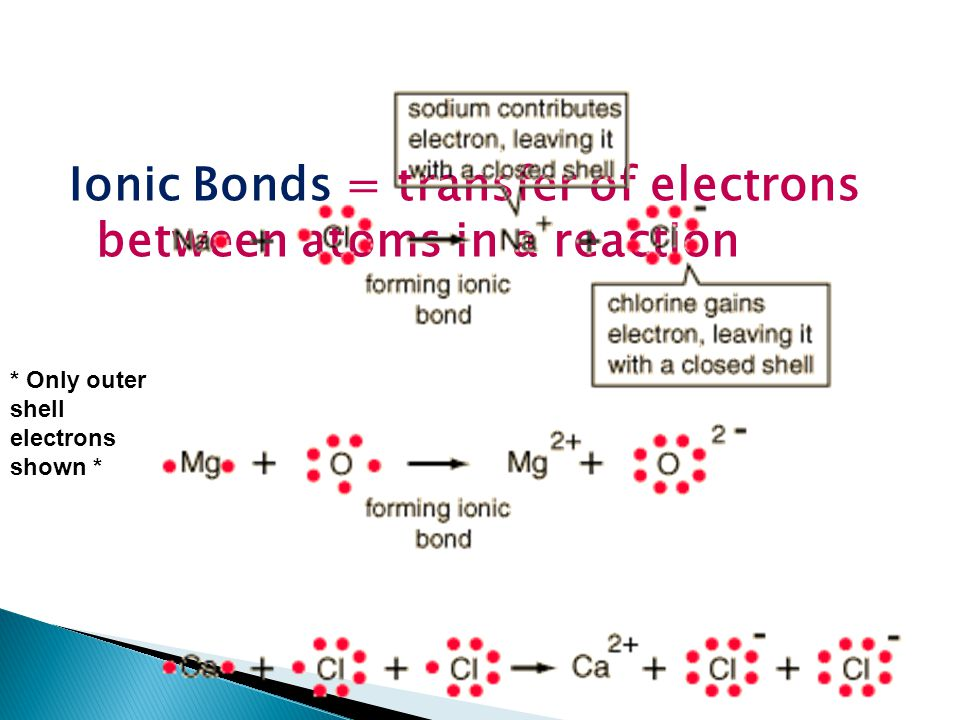 Ionic Bonds = transfer of electrons between atoms in a reaction