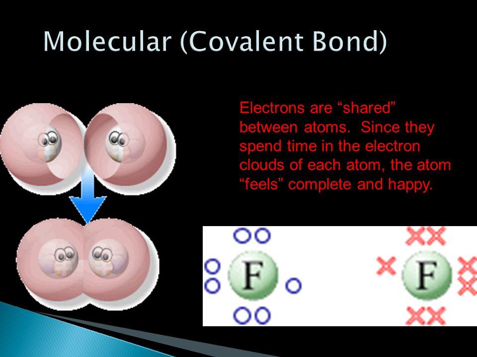 Molecular (Covalent Bond)
