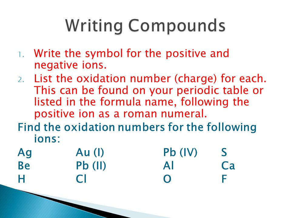 Writing Compounds Write the symbol for the positive and negative ions.