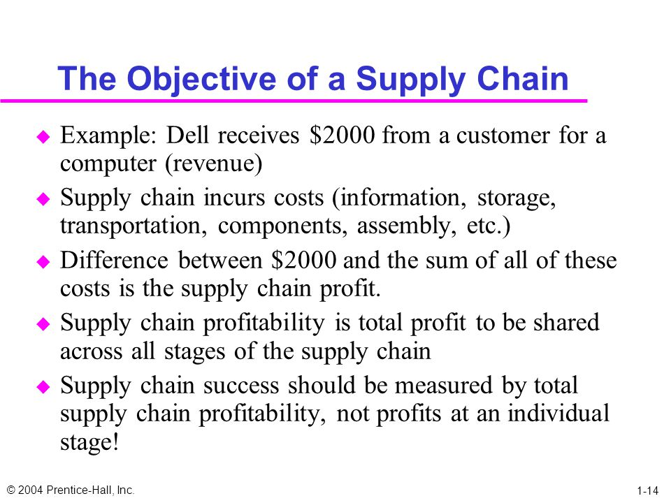 The Objective of a Supply Chain