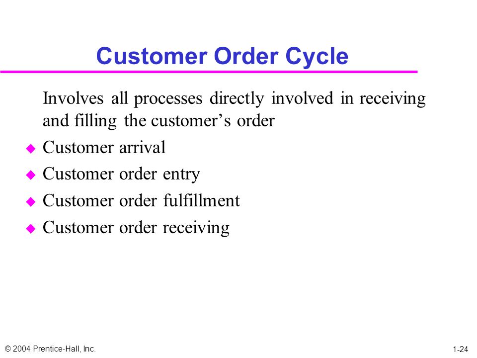 Customer Order Cycle Involves all processes directly involved in receiving and filling the customer's order.