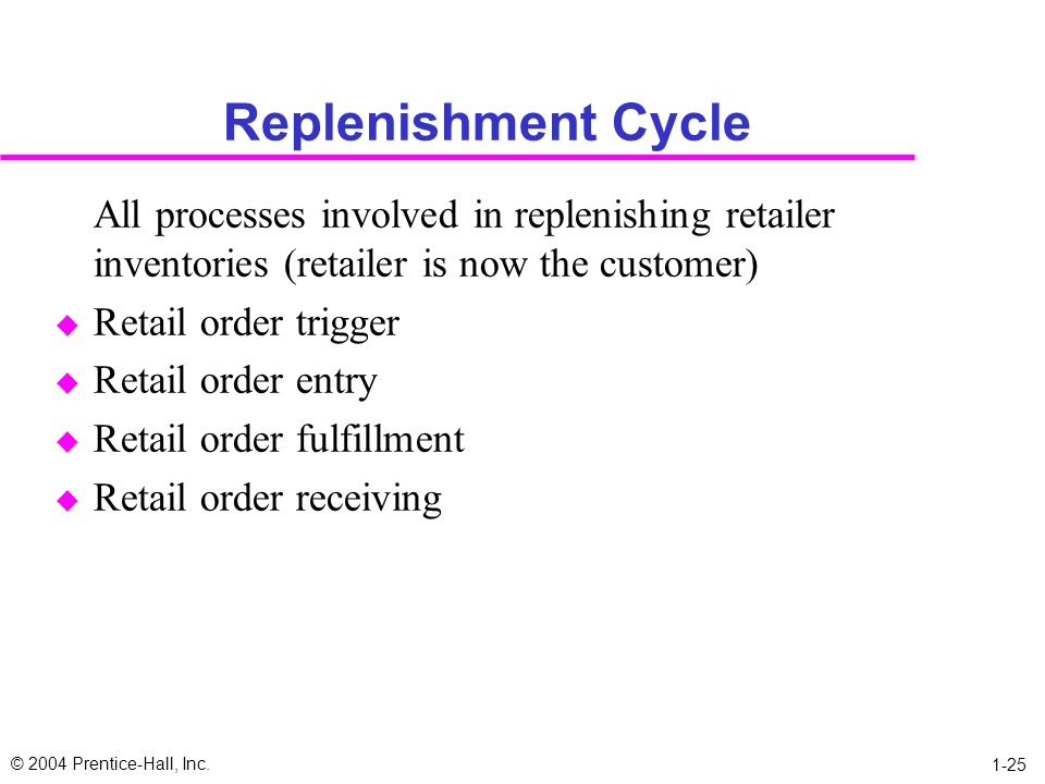 Replenishment Cycle All processes involved in replenishing retailer inventories (retailer is now the customer)