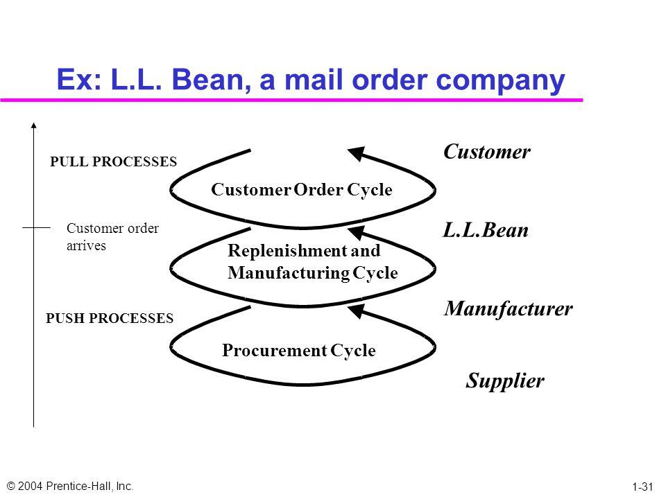 Ex: L.L. Bean, a mail order company