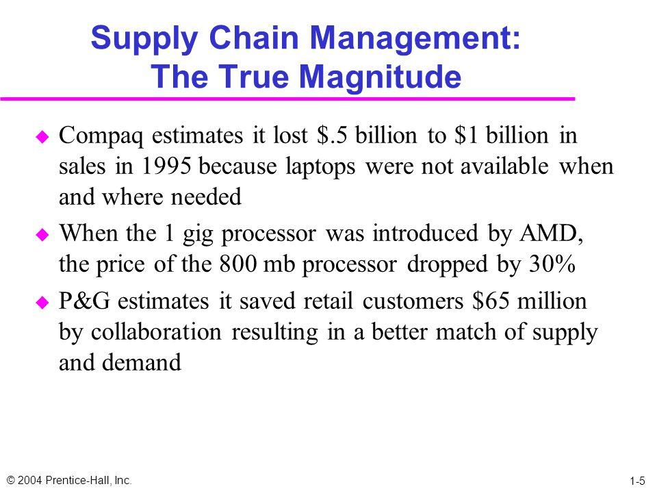 Supply Chain Management: The True Magnitude