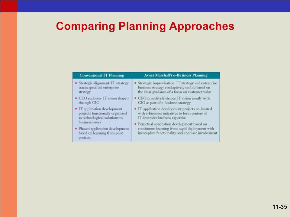 Comparing Planning Approaches
