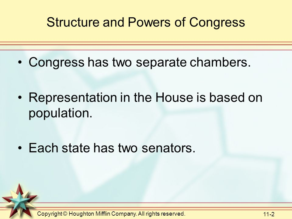 Structure and Powers of Congress