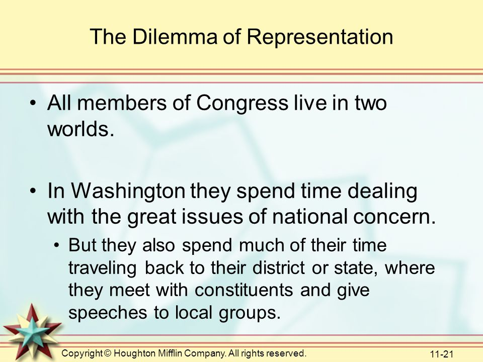 The Dilemma of Representation