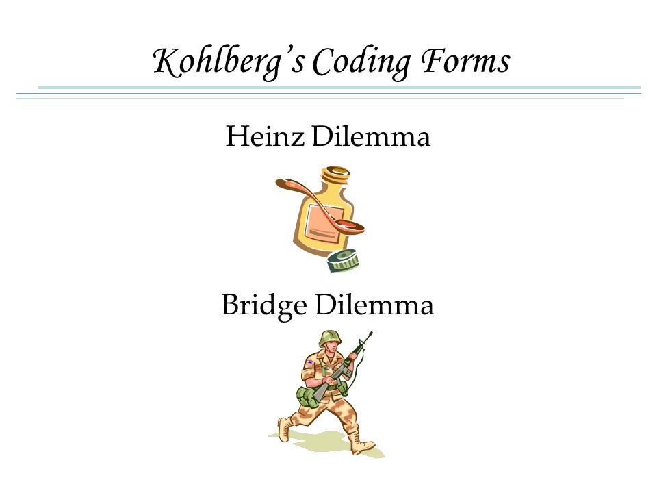 Kohlberg's Coding Forms