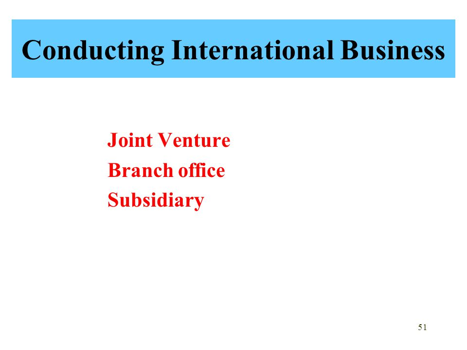 Conducting International Business