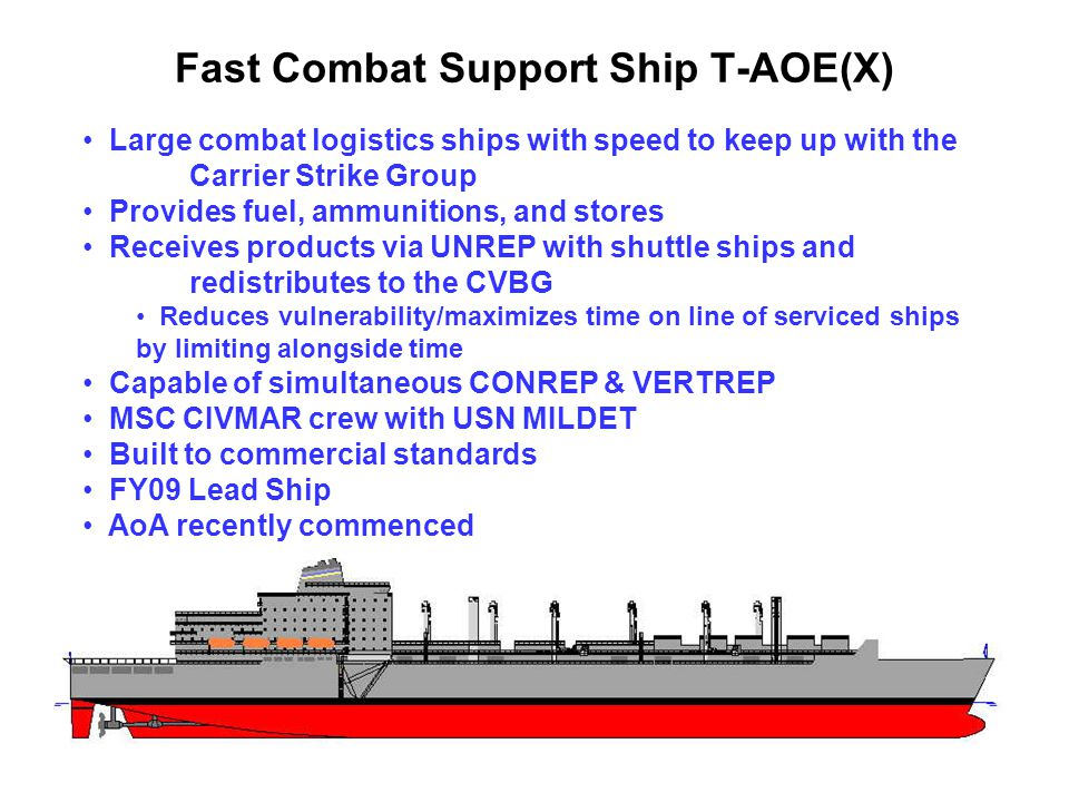 Fast Combat Support Ship T-AOE(X)