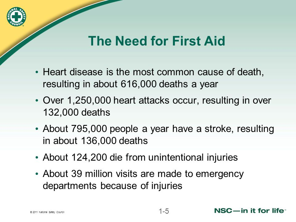 The Need for First Aid Heart disease is the most common cause of death, resulting in about 616,000 deaths a year.