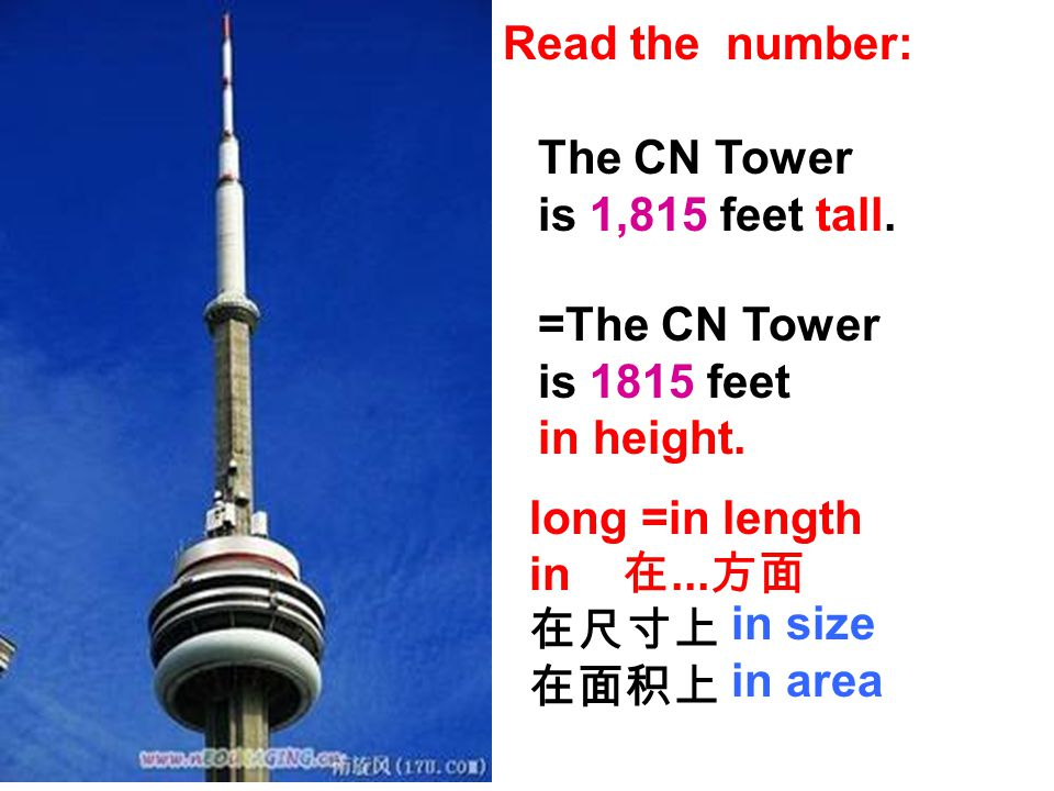 Read the number: The CN Tower. is 1,815 feet tall. =The CN Tower. is 1815 feet. in height. long =in length.