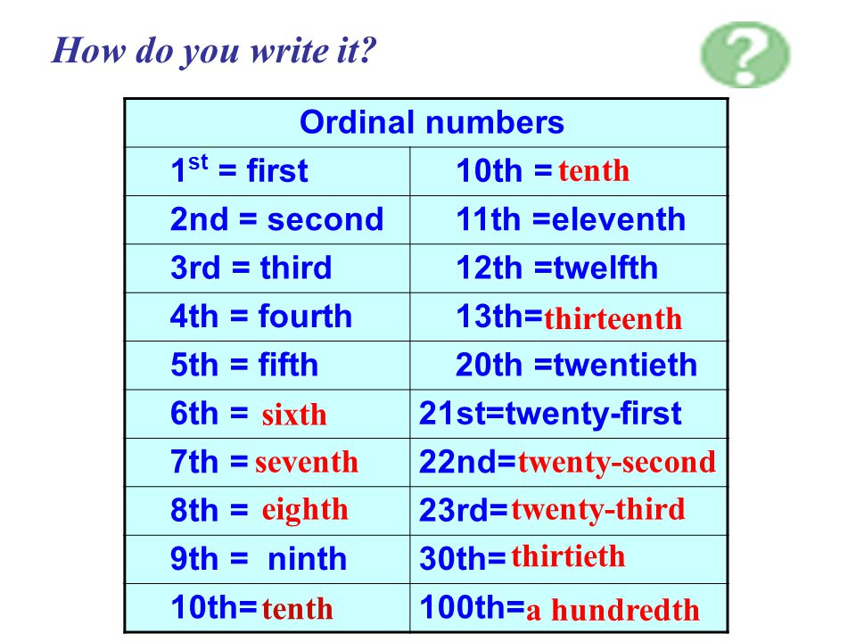 How do you write it Ordinal numbers 1st = first 10th = 2nd = second