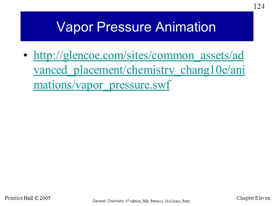 Vapor Pressure Animation