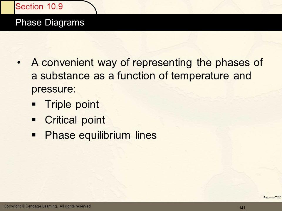 Phase equilibrium lines