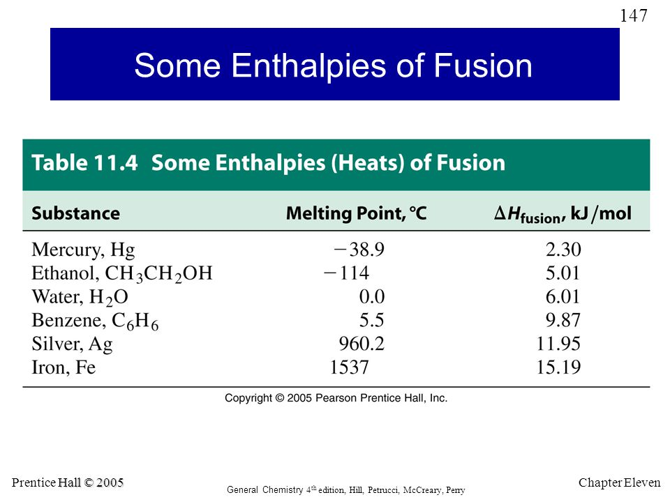 Some Enthalpies of Fusion