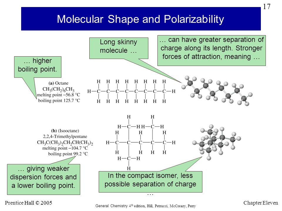Molecular Shape and Polarizability