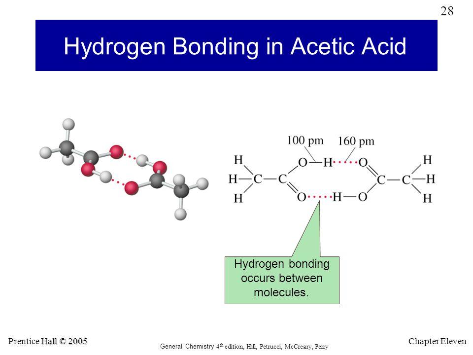 Hydrogen Bonding in Acetic Acid