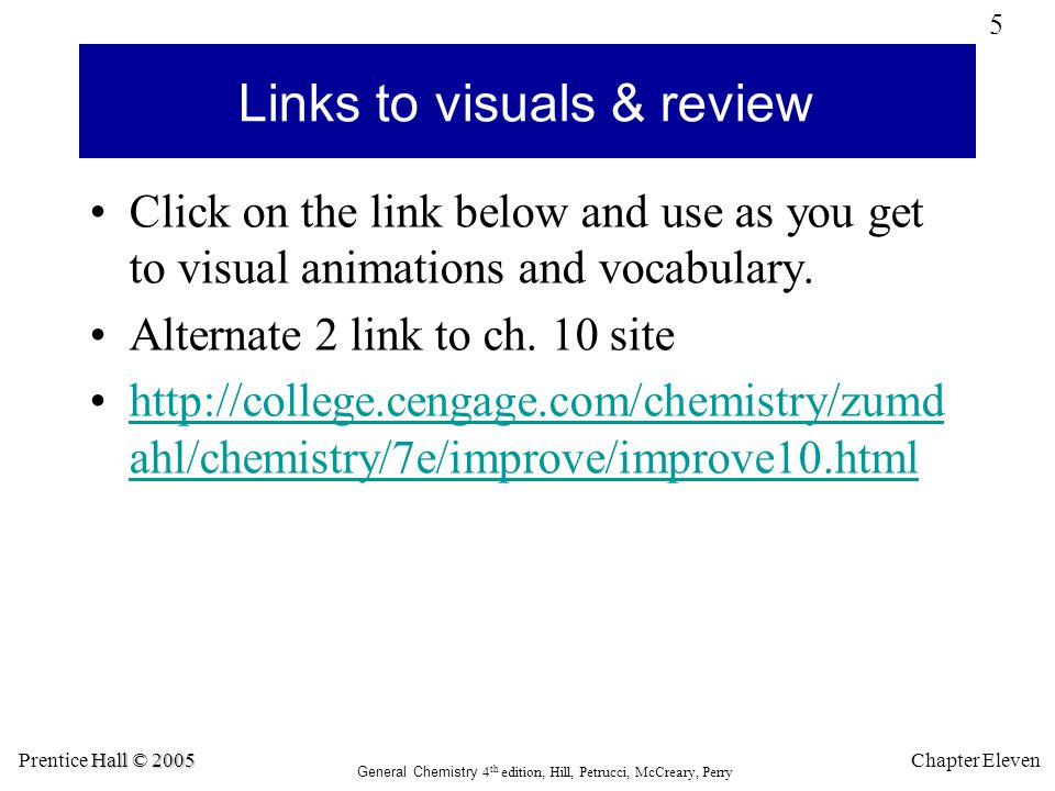Links to visuals & review