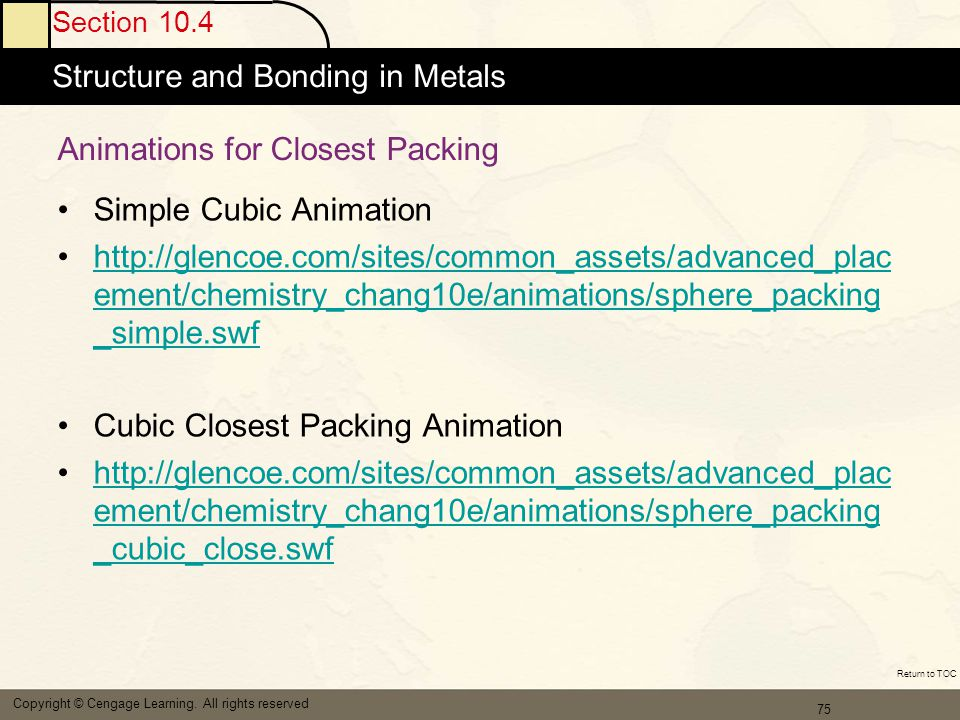 Animations for Closest Packing