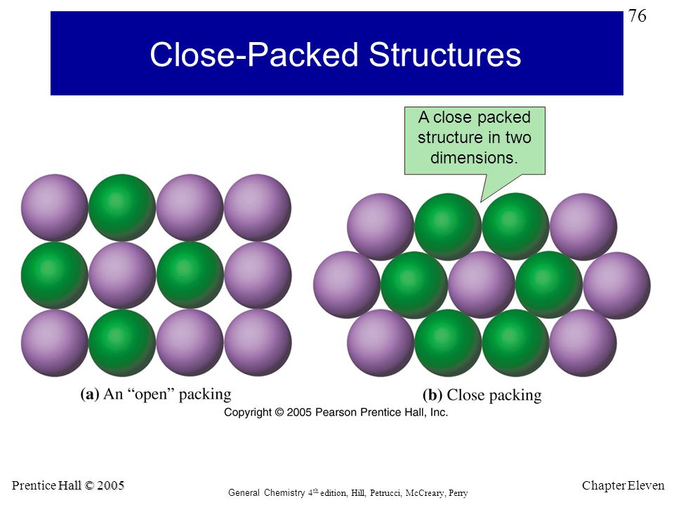 Close-Packed Structures